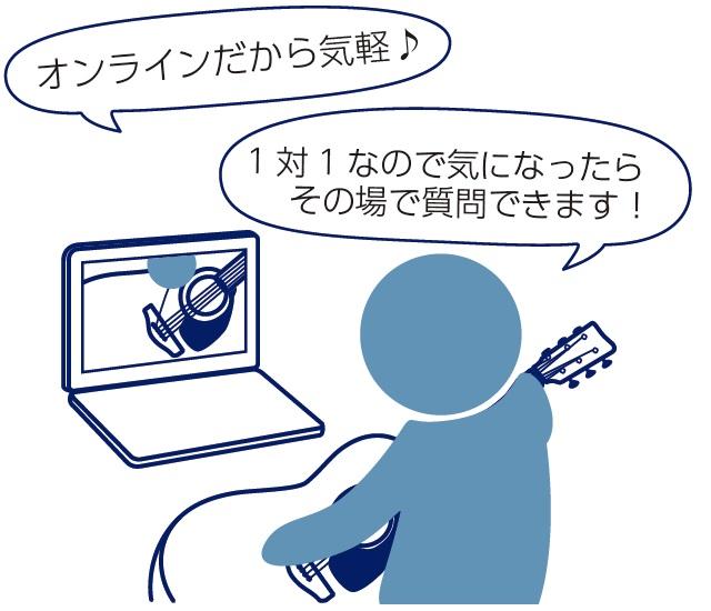 オンライン弦替え講座2