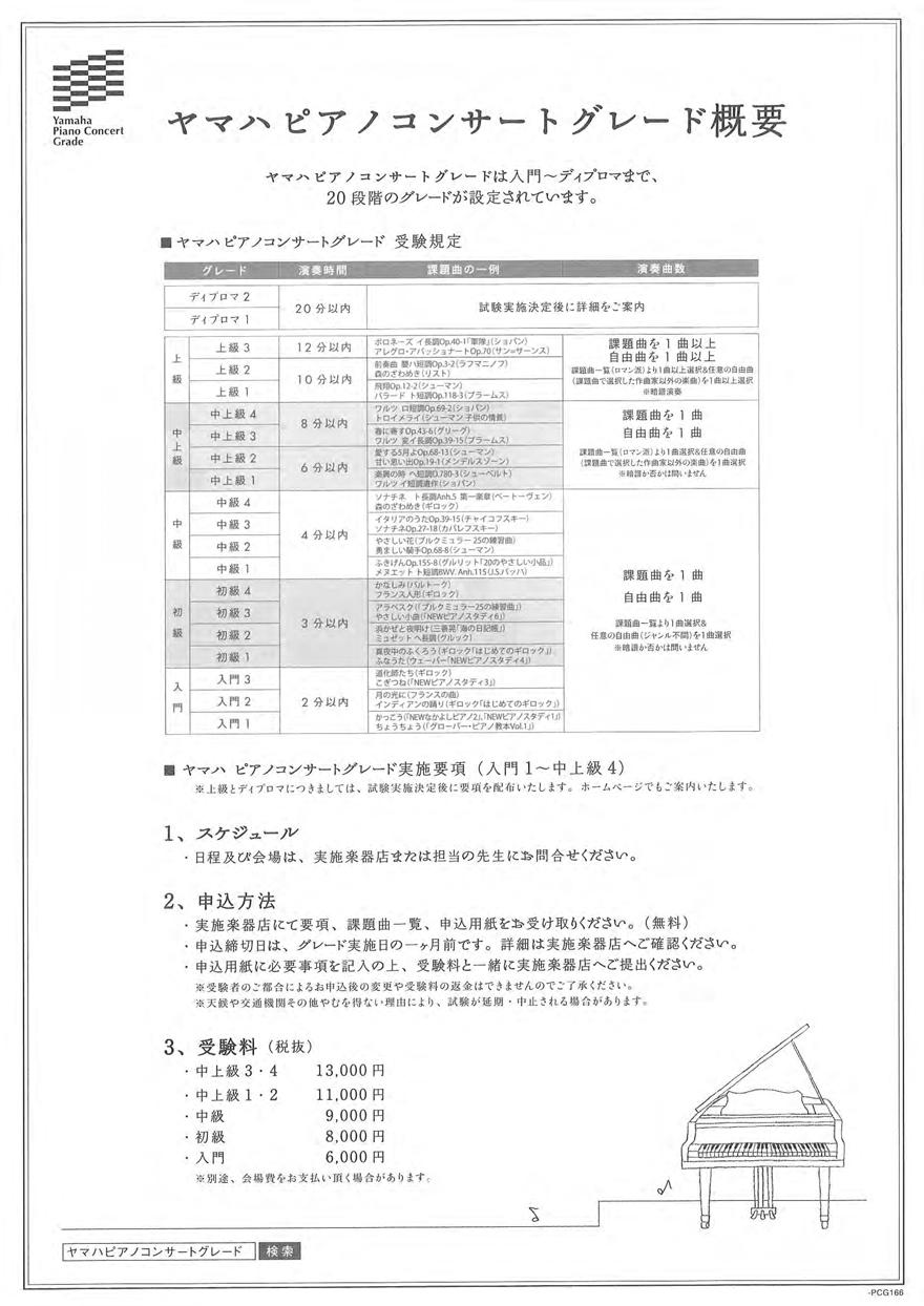 ヤマハピアノコンサートグレード2020裏